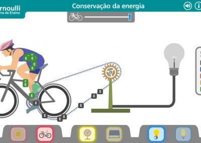Simulador de conservação da energia - Bernoulli Sistema de Ensino