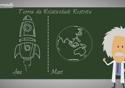 Animação Interativa - Bernoulli Sistema de Ensino